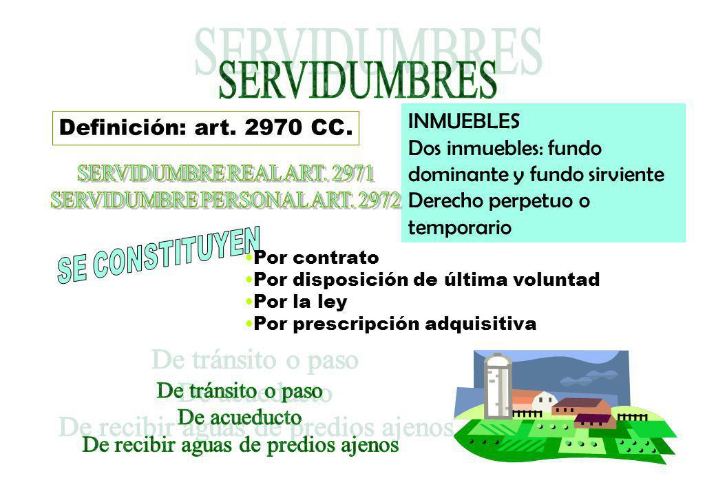 Definición: art. 2970 CC. INMUEBLES Dos inmuebles: fundo dominante y fundo sirviente Derecho perpetuo o temporario Por contrato Por disposición de últ