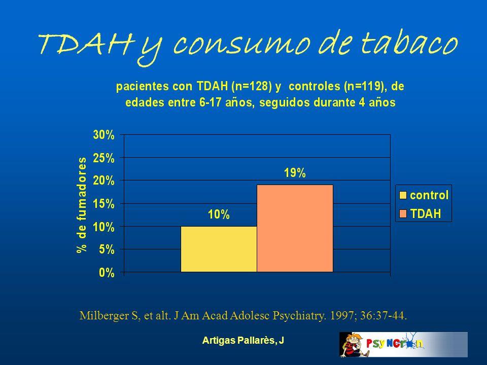 Artigas Pallarès, J TDAH y consumo de tabaco Milberger S, et alt. J Am Acad Adolesc Psychiatry. 1997; 36:37-44.