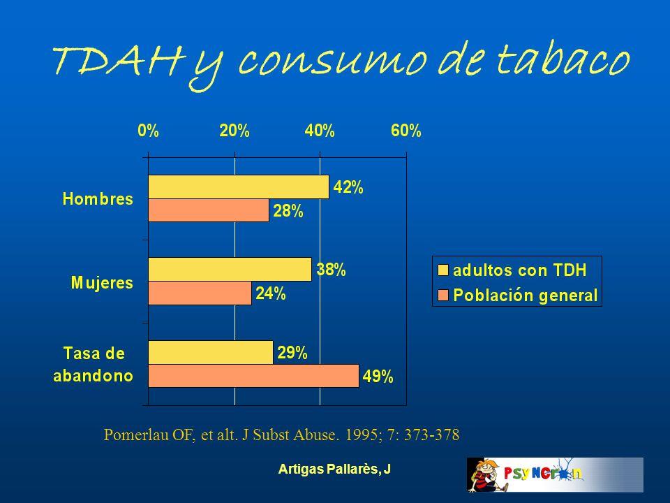 Artigas Pallarès, J TDAH y consumo de tabaco Pomerlau OF, et alt. J Subst Abuse. 1995; 7: 373-378