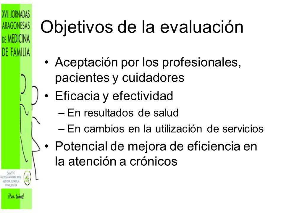 Objetivos de la evaluación Aceptación por los profesionales, pacientes y cuidadores Eficacia y efectividad –En resultados de salud –En cambios en la u