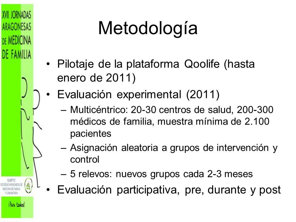 Metodología Pilotaje de la plataforma Qoolife (hasta enero de 2011) Evaluación experimental (2011) –Multicéntrico: 20-30 centros de salud, 200-300 méd