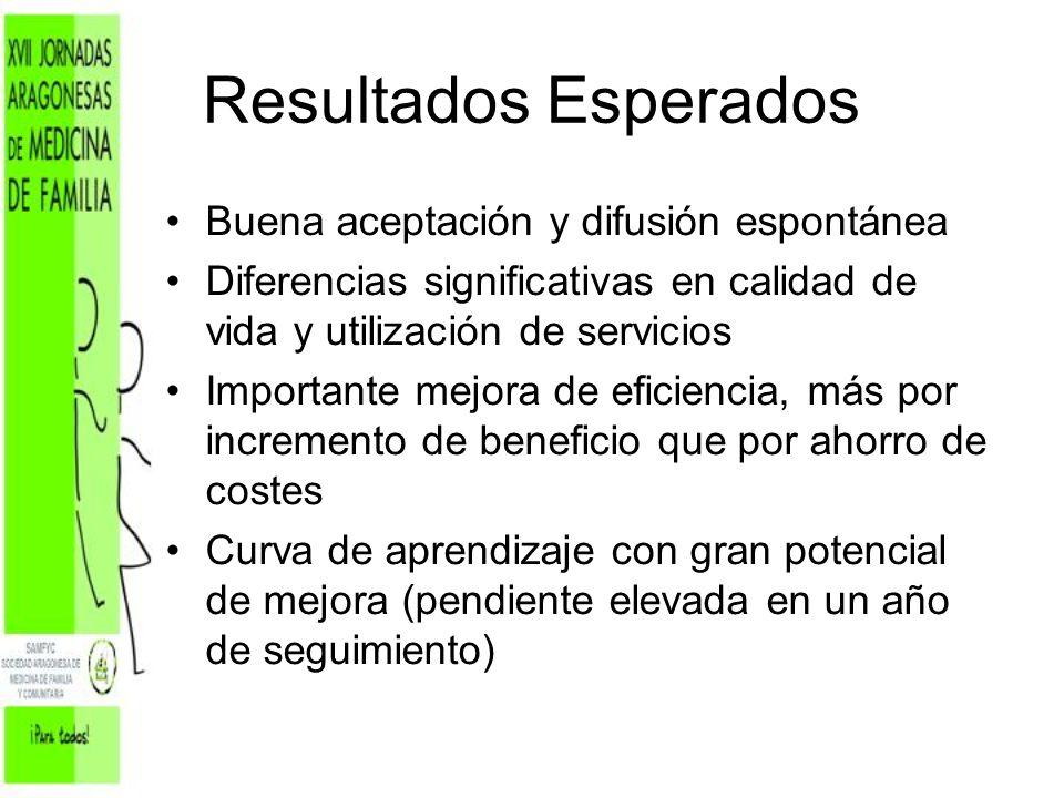 Resultados Esperados Buena aceptación y difusión espontánea Diferencias significativas en calidad de vida y utilización de servicios Importante mejora