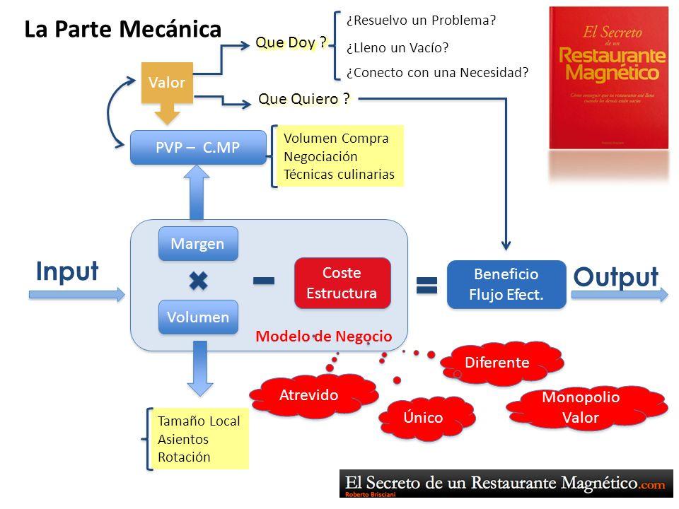 Input Margen Volumen Coste Estructura Coste Estructura Modelo de Negocio Beneficio Flujo Efect. Beneficio Flujo Efect. PVP – C.MP Valor Que Doy ? ¿Res