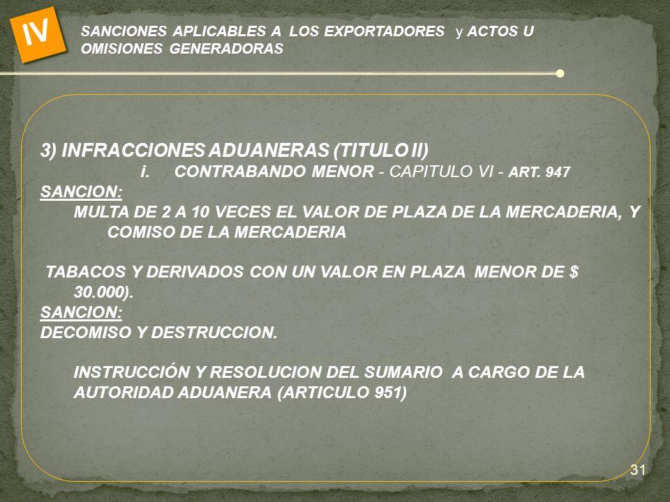SANCIONES APLICABLES A LOS EXPORTADORES y ACTOS U OMISIONES GENERADORAS IV 3) INFRACCIONES ADUANERAS (TITULO II) i.CONTRABANDO MENOR - CAPITULO VI - A