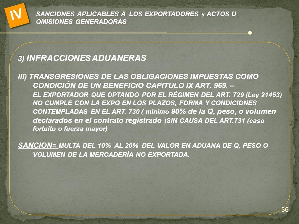 SANCIONES APLICABLES A LOS EXPORTADORES y ACTOS U OMISIONES GENERADORAS IV 3) INFRACCIONES ADUANERAS iii) TRANSGRESIONES DE LAS OBLIGACIONES IMPUESTAS