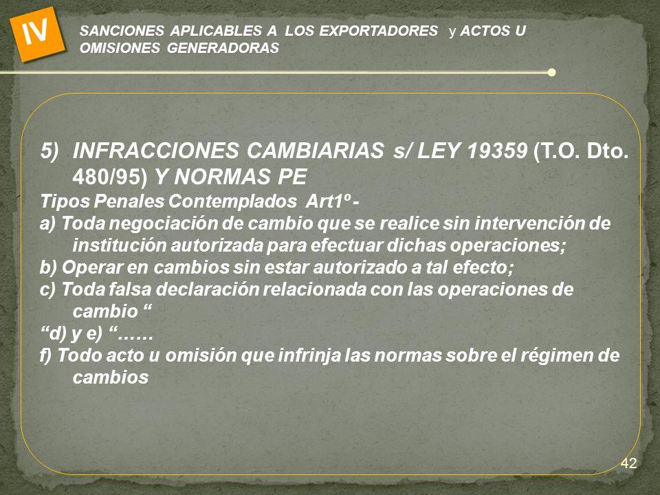 SANCIONES APLICABLES A LOS EXPORTADORES y ACTOS U OMISIONES GENERADORAS IV 5)INFRACCIONES CAMBIARIAS s/ LEY 19359 (T.O. Dto. 480/95) Y NORMAS PE Tipos