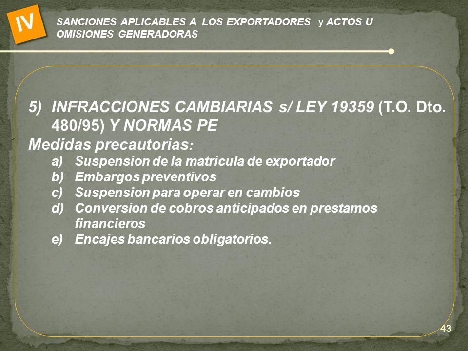 SANCIONES APLICABLES A LOS EXPORTADORES y ACTOS U OMISIONES GENERADORAS IV 5)INFRACCIONES CAMBIARIAS s/ LEY 19359 (T.O. Dto. 480/95) Y NORMAS PE Medid