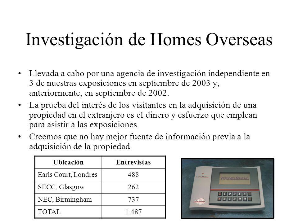 Investigación de Homes Overseas Llevada a cabo por una agencia de investigación independiente en 3 de nuestras exposiciones en septiembre de 2003 y, a