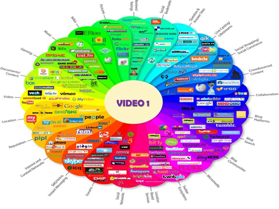 La visión de las redes sociales es el de integrar al mayor número de miembros posibles, esto gracias al ofrecimiento de diversas herramientas que garantizan la fidelidad de los usuarios.