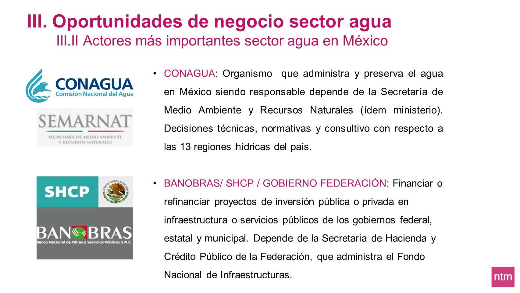 CONAGUA: Organismo que administra y preserva el agua en México siendo responsable depende de la Secretaría de Medio Ambiente y Recursos Naturales (íde