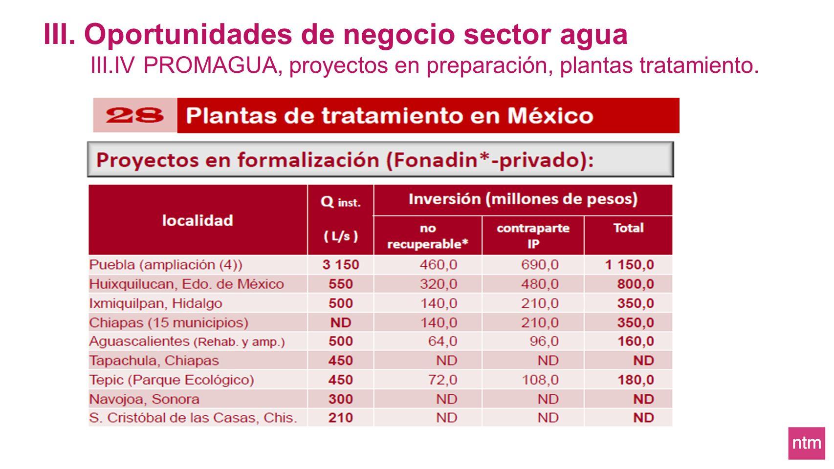 III. Oportunidades de negocio sector agua III.IV PROMAGUA, proyectos en preparación, plantas tratamiento.