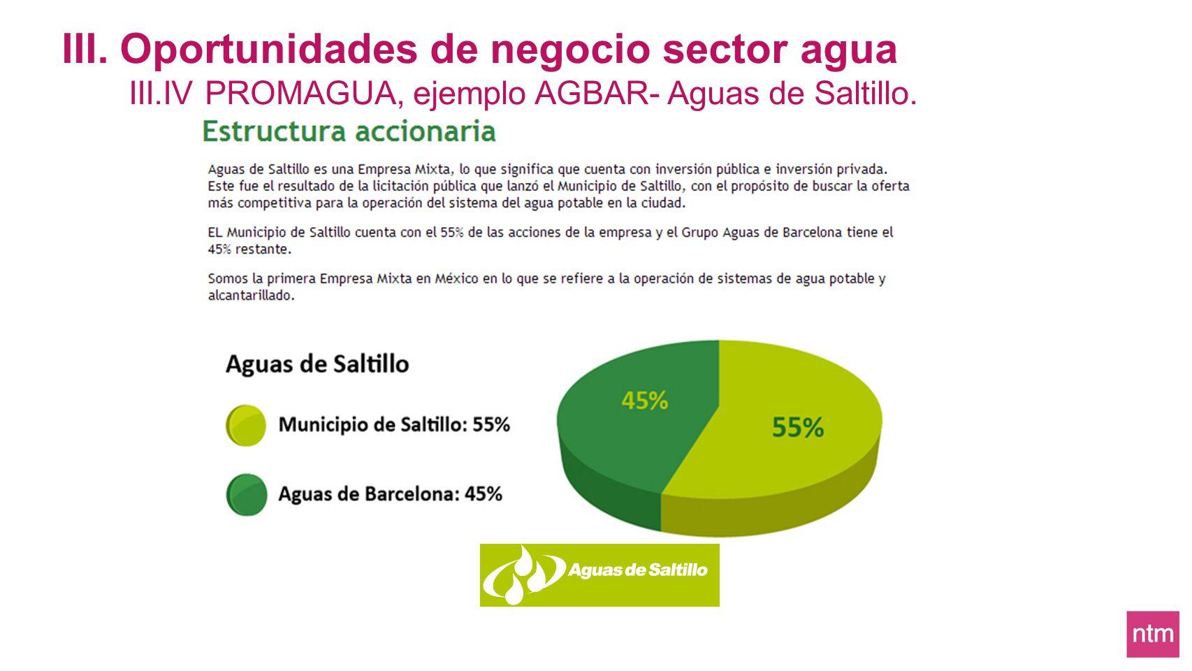 III. Oportunidades de negocio sector agua III.IV PROMAGUA, ejemplo AGBAR- Aguas de Saltillo.