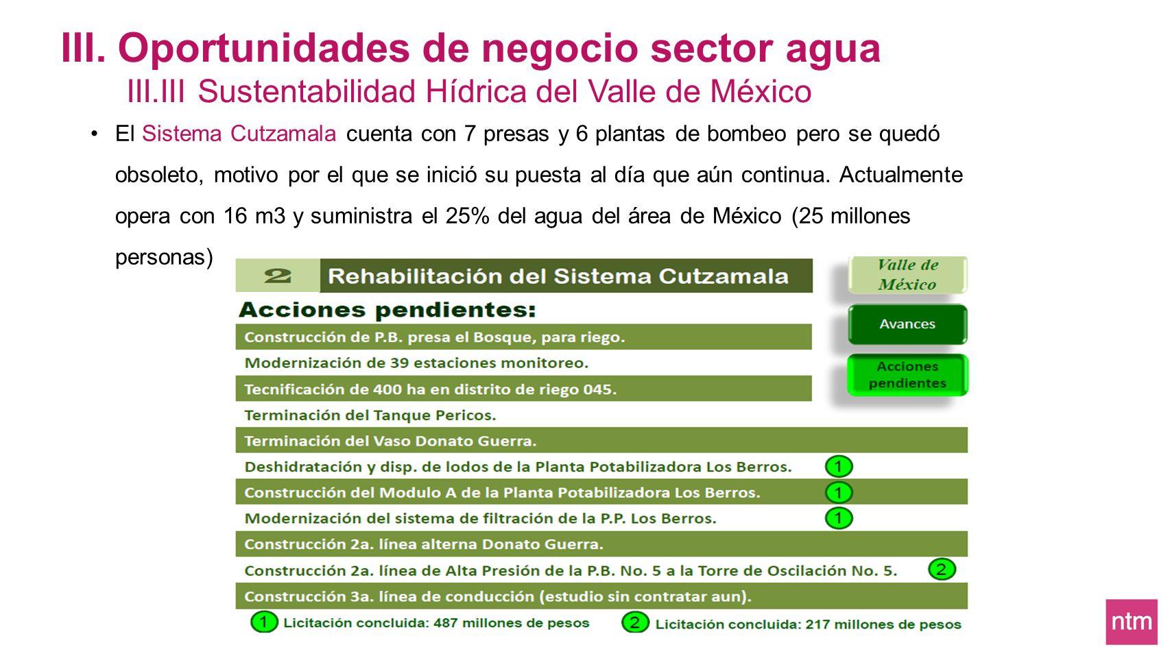 III. Oportunidades de negocio sector agua III.III Sustentabilidad Hídrica del Valle de México El Sistema Cutzamala cuenta con 7 presas y 6 plantas de