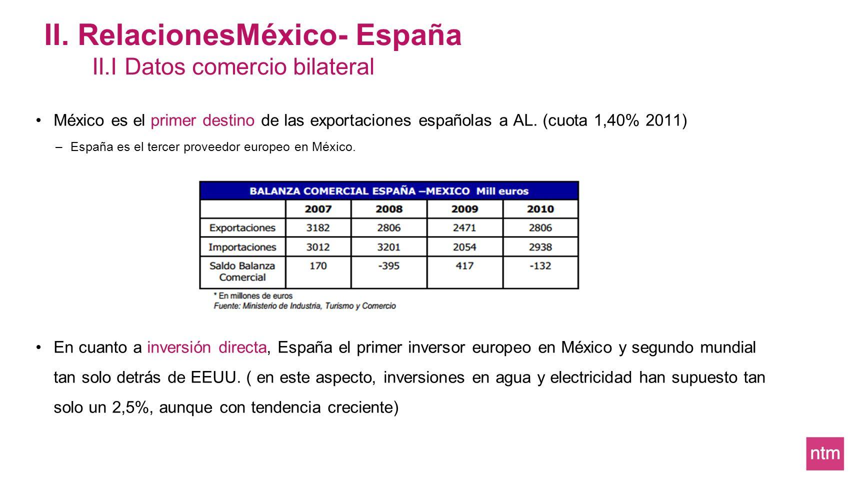 México es el primer destino de las exportaciones españolas a AL. (cuota 1,40% 2011) –España es el tercer proveedor europeo en México. En cuanto a inve