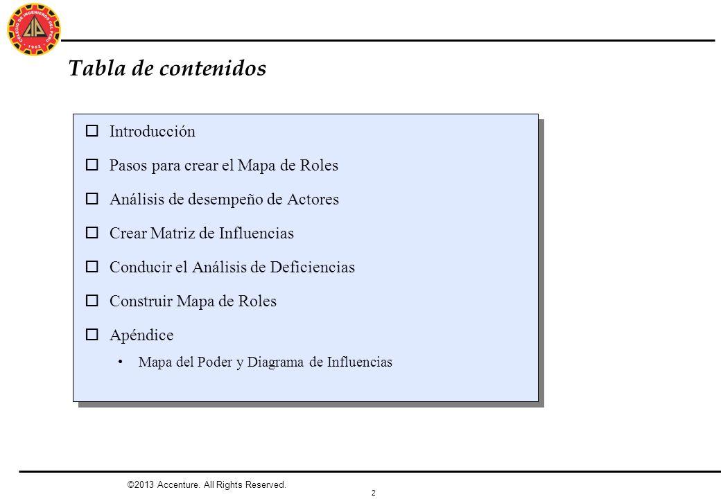 2 ©2013 Accenture. All Rights Reserved. Tabla de contenidos oIntroducción oPasos para crear el Mapa de Roles oAnálisis de desempeño de Actores oCrear
