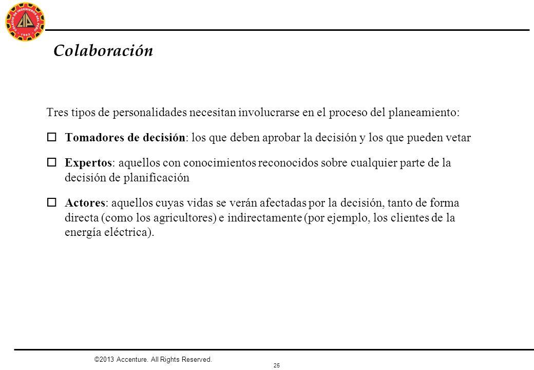 25 Colaboración Tres tipos de personalidades necesitan involucrarse en el proceso del planeamiento: oTomadores de decisión: los que deben aprobar la d