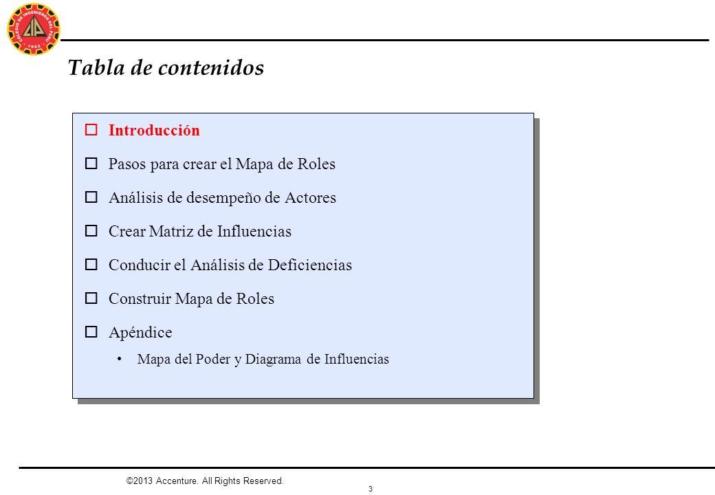 3 ©2013 Accenture. All Rights Reserved. Tabla de contenidos oIntroducción oPasos para crear el Mapa de Roles oAnálisis de desempeño de Actores oCrear