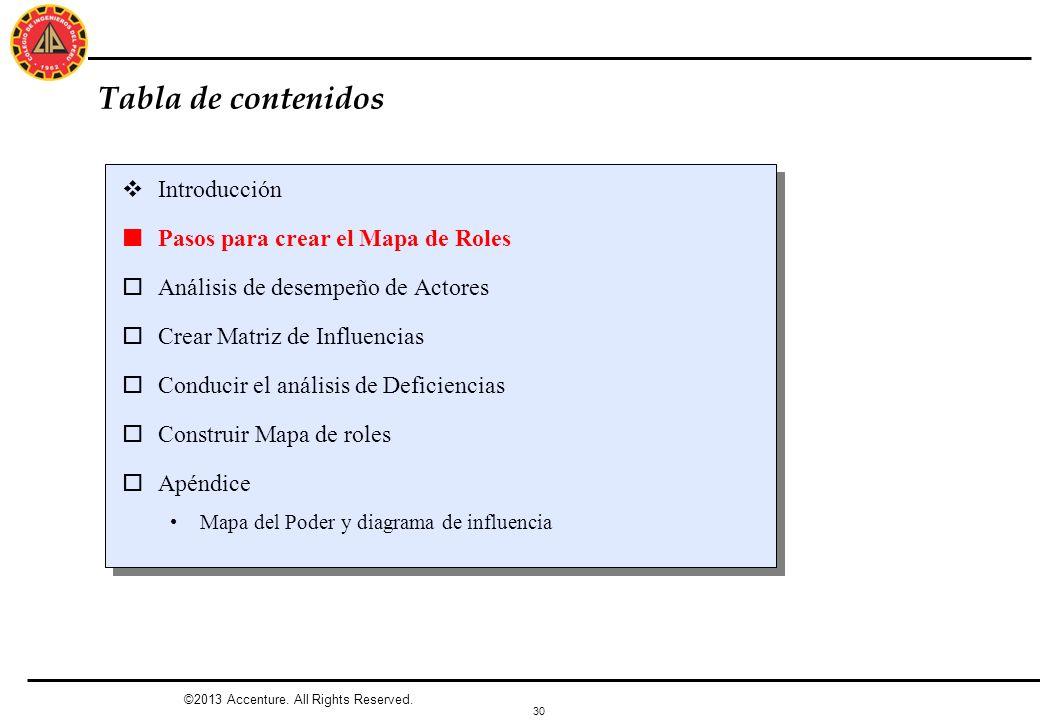 30 ©2013 Accenture. All Rights Reserved. Tabla de contenidos Introducción Pasos para crear el Mapa de Roles oAnálisis de desempeño de Actores oCrear M