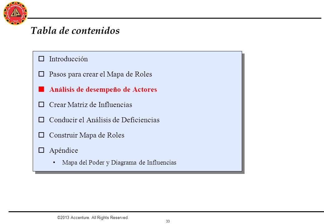 33 ©2013 Accenture. All Rights Reserved. Tabla de contenidos oIntroducción oPasos para crear el Mapa de Roles Análisis de desempeño de Actores oCrear