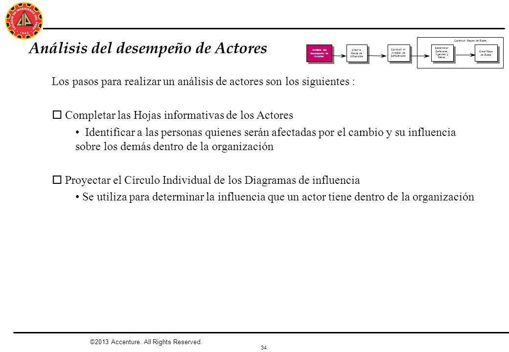 34 ©2013 Accenture. All Rights Reserved. Análisis del desempeño de Actores Los pasos para realizar un análisis de actores son los siguientes : o Compl