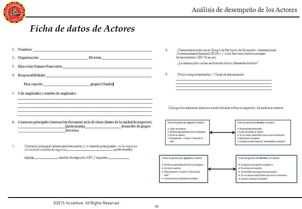 35 ©2013 Accenture. All Rights Reserved. Ficha de datos de Actores Análisis de desempeño de los Actores 8.¿Tiene interacción con el Grupo de Servicios