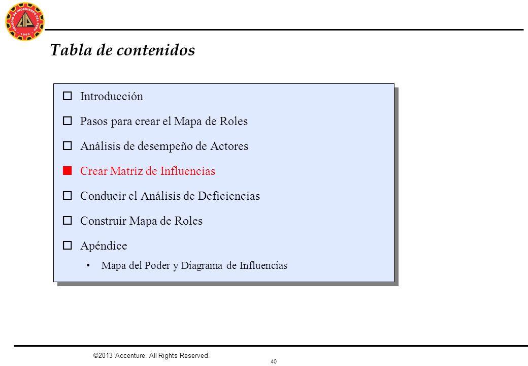 40 ©2013 Accenture. All Rights Reserved. Tabla de contenidos oIntroducción oPasos para crear el Mapa de Roles oAnálisis de desempeño de Actores Crear