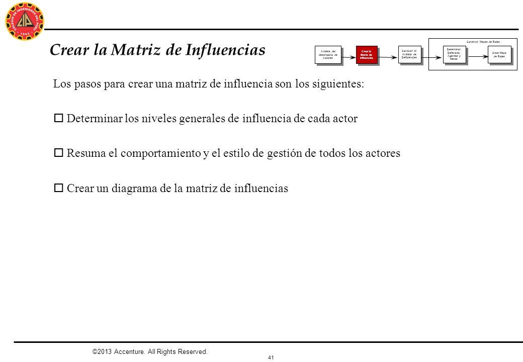 41 Crear la Matriz de Influencias Los pasos para crear una matriz de influencia son los siguientes: o Determinar los niveles generales de influencia d