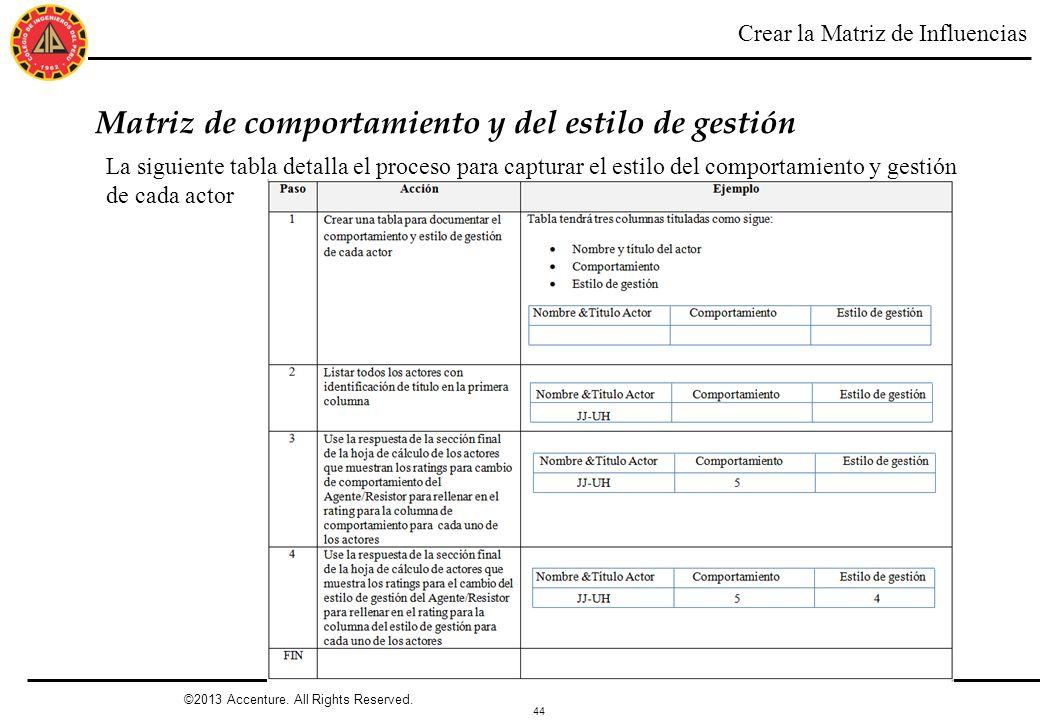 44 ©2013 Accenture. All Rights Reserved. Matriz de comportamiento y del estilo de gestión La siguiente tabla detalla el proceso para capturar el estil