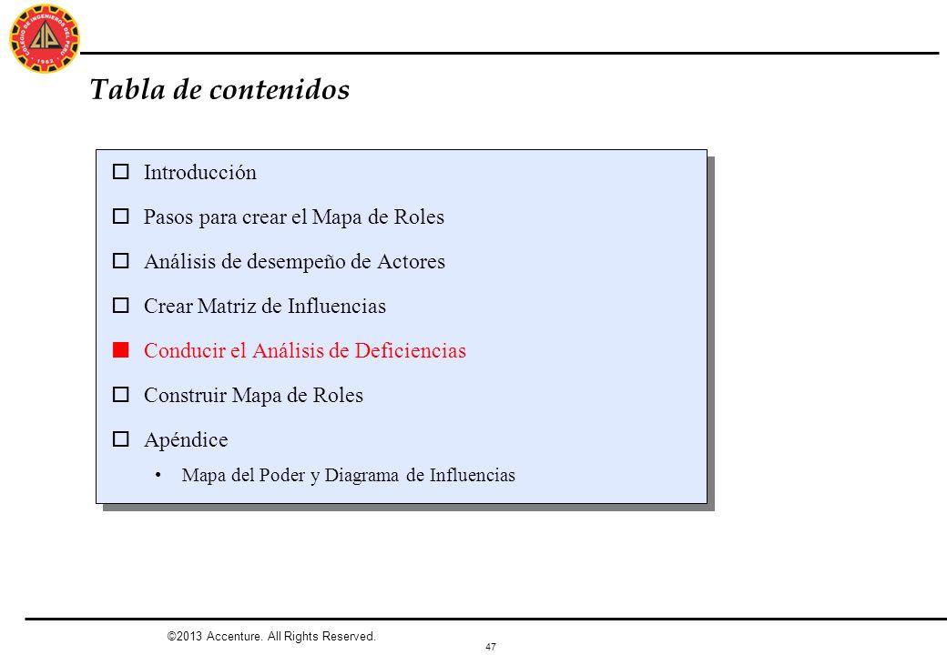 47 ©2013 Accenture. All Rights Reserved. Tabla de contenidos oIntroducción oPasos para crear el Mapa de Roles oAnálisis de desempeño de Actores oCrear