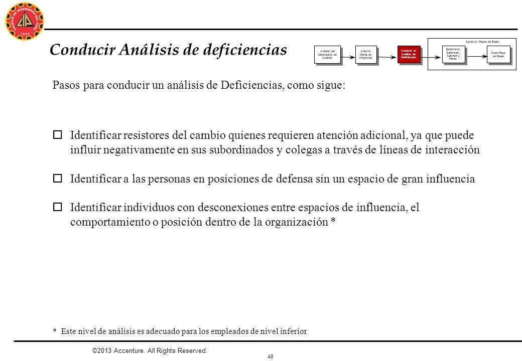 48 Conducir Análisis de deficiencias Pasos para conducir un análisis de Deficiencias, como sigue: oIdentificar resistores del cambio quienes requieren