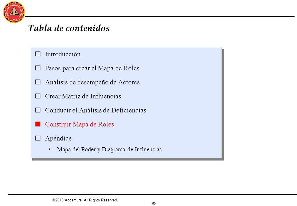 50 ©2013 Accenture. All Rights Reserved. Tabla de contenidos oIntroducción oPasos para crear el Mapa de Roles oAnálisis de desempeño de Actores oCrear