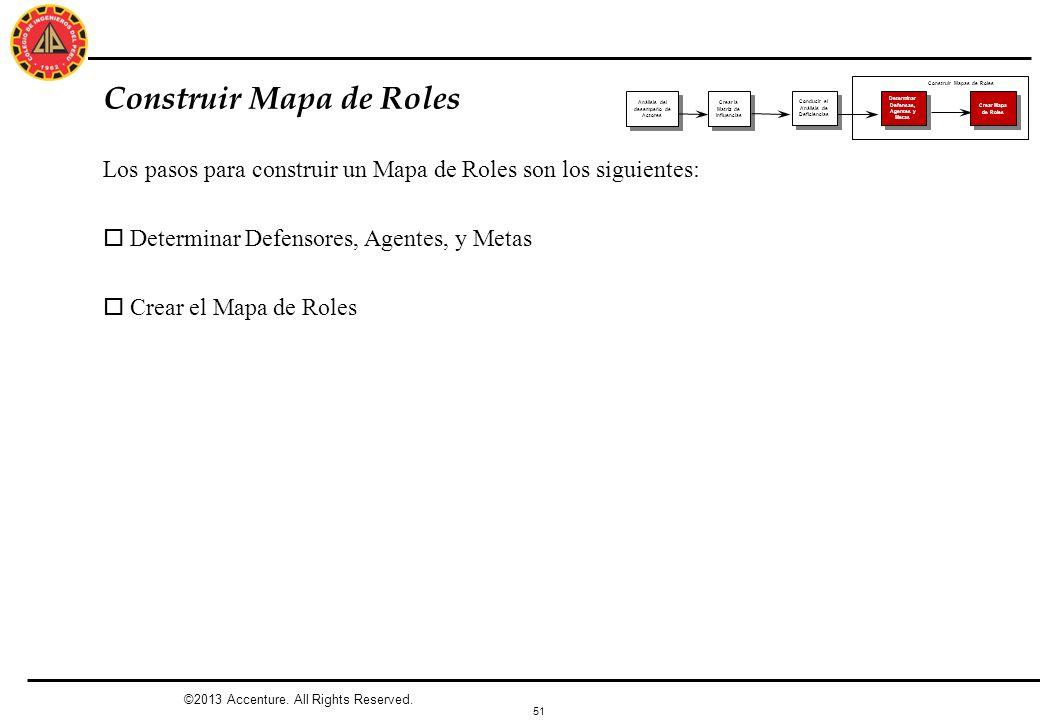 51 Construir Mapa de Roles Los pasos para construir un Mapa de Roles son los siguientes: o Determinar Defensores, Agentes, y Metas o Crear el Mapa de