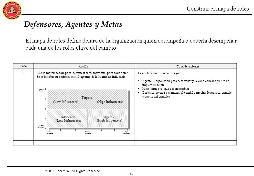 52 Defensores, Agentes y Metas El mapa de roles define dentro de la organización quién desempeña o debería desempeñar cada una de los roles clave del