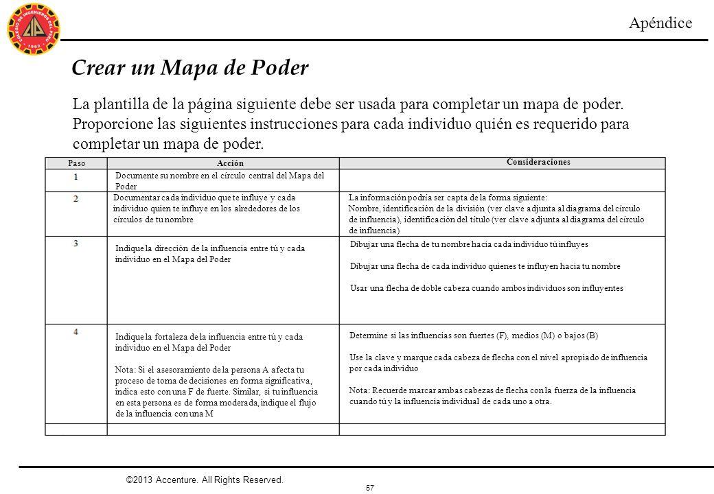 57 Crear un Mapa de Poder La plantilla de la página siguiente debe ser usada para completar un mapa de poder. Proporcione las siguientes instrucciones