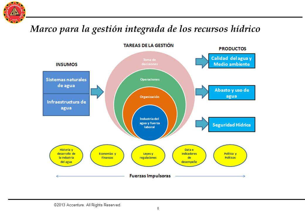 6 Marco para la gestión integrada de los recursos hídrico ©2013 Accenture. All Rights Reserved.