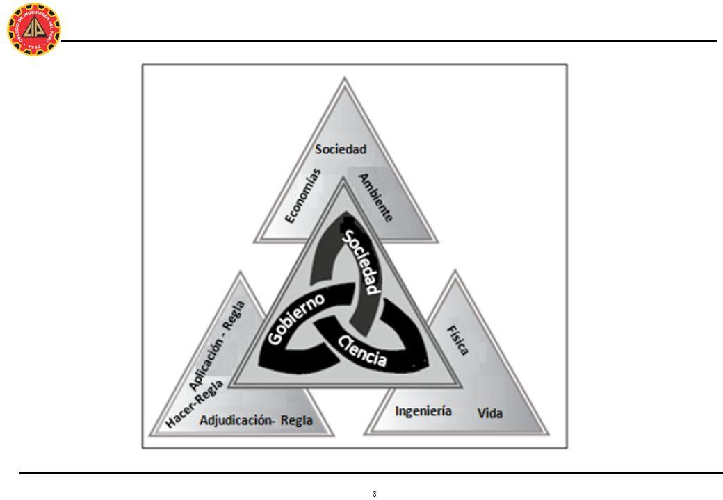 49 Análisis de Deficiencias Conducir el Análisis de deficiencias La siguiente tabla detalla los pasos para identificar los tres tipos de posibles deficiencias: Use el Diagrama de la Matriz de Influencia para identificar actores, quienes caen en uno de los tipos de deficiencias Crear una copia del Diagrama de la Matriz de Influencias para identificar una descripción gráfica de los resistores quienes requieren focos adicionales porque ellos pueden influir negativamente en los subordinados a través de las líneas de interacción.