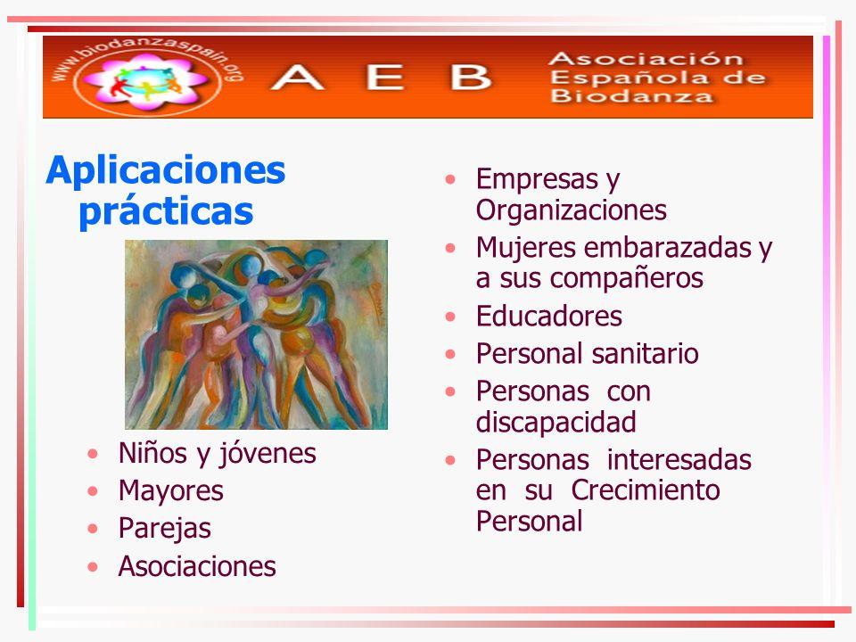 Aplicaciones prácticas Empresas y Organizaciones Mujeres embarazadas y a sus compañeros Educadores Personal sanitario Personas con discapacidad Person