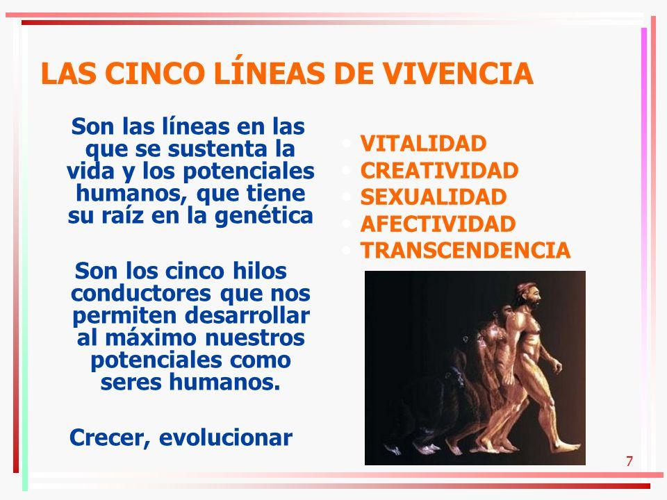 7 LAS CINCO LÍNEAS DE VIVENCIA Son las líneas en las que se sustenta la vida y los potenciales humanos, que tiene su raíz en la genética Son los cinco