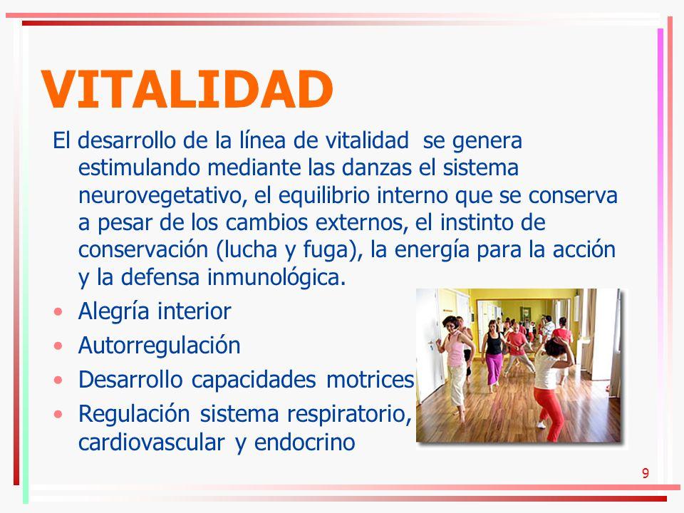 9 El desarrollo de la línea de vitalidad se genera estimulando mediante las danzas el sistema neurovegetativo, el equilibrio interno que se conserva a