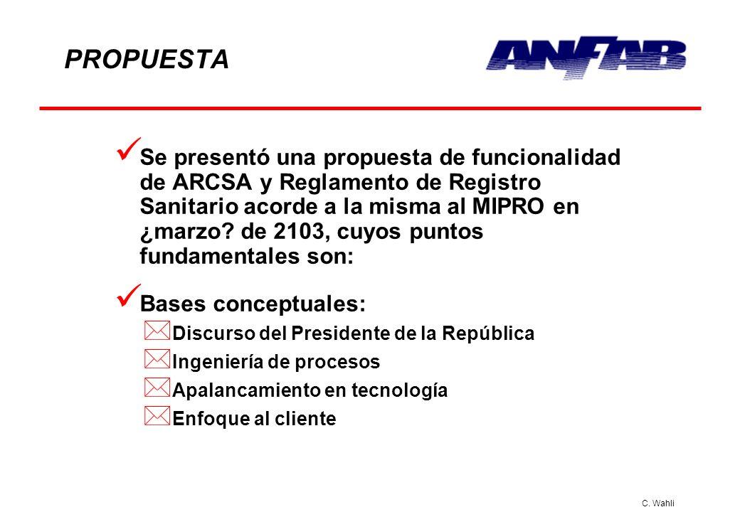 C. Wahli PROPUESTA Se presentó una propuesta de funcionalidad de ARCSA y Reglamento de Registro Sanitario acorde a la misma al MIPRO en ¿marzo? de 210