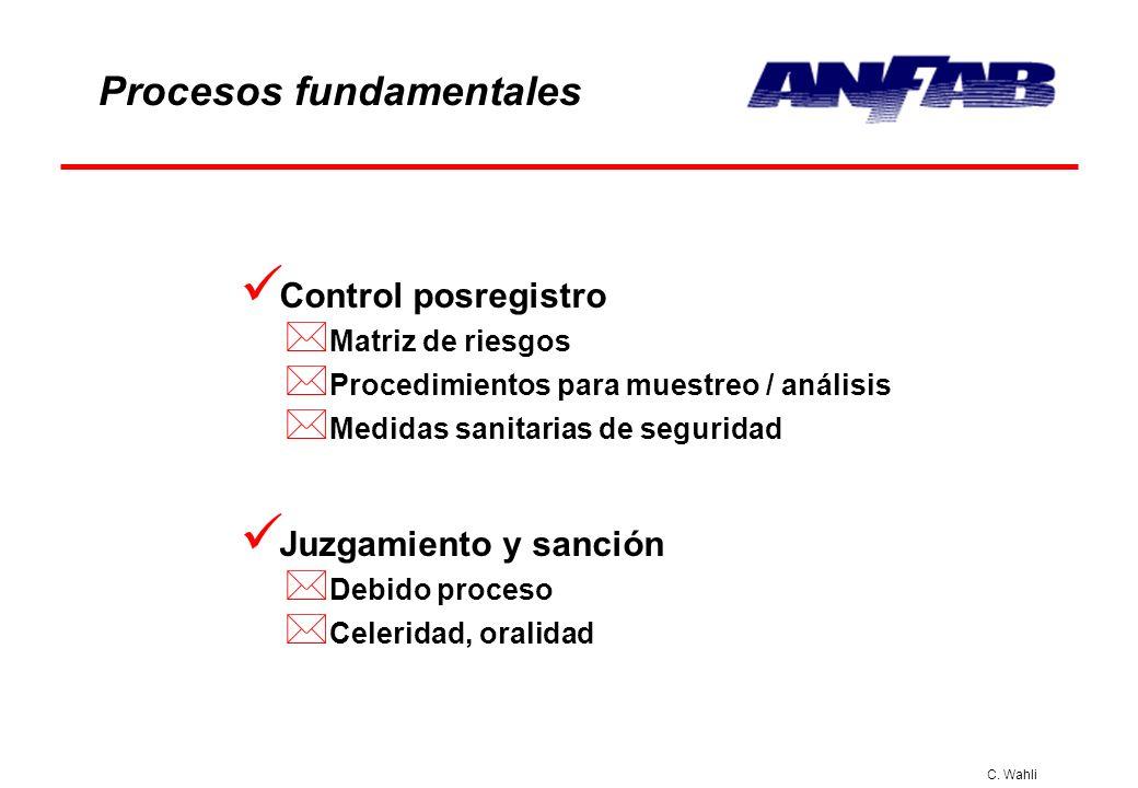 C. Wahli Procesos fundamentales Control posregistro * Matriz de riesgos * Procedimientos para muestreo / análisis * Medidas sanitarias de seguridad Ju