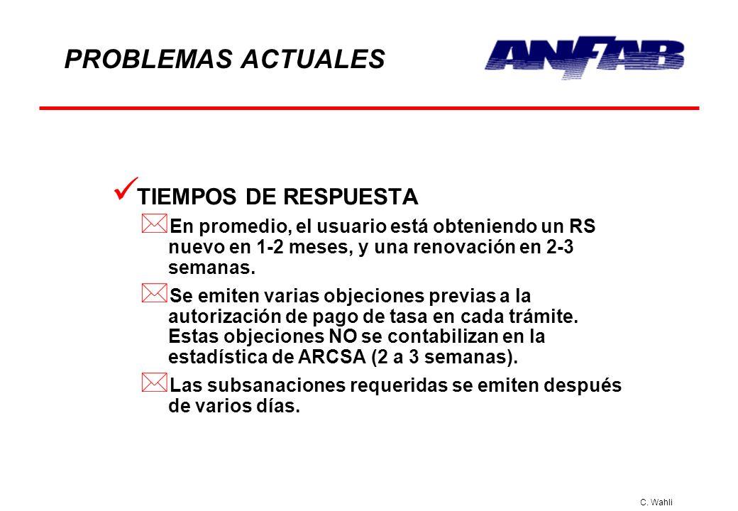 C. Wahli PROBLEMAS ACTUALES TIEMPOS DE RESPUESTA * En promedio, el usuario está obteniendo un RS nuevo en 1-2 meses, y una renovación en 2-3 semanas.