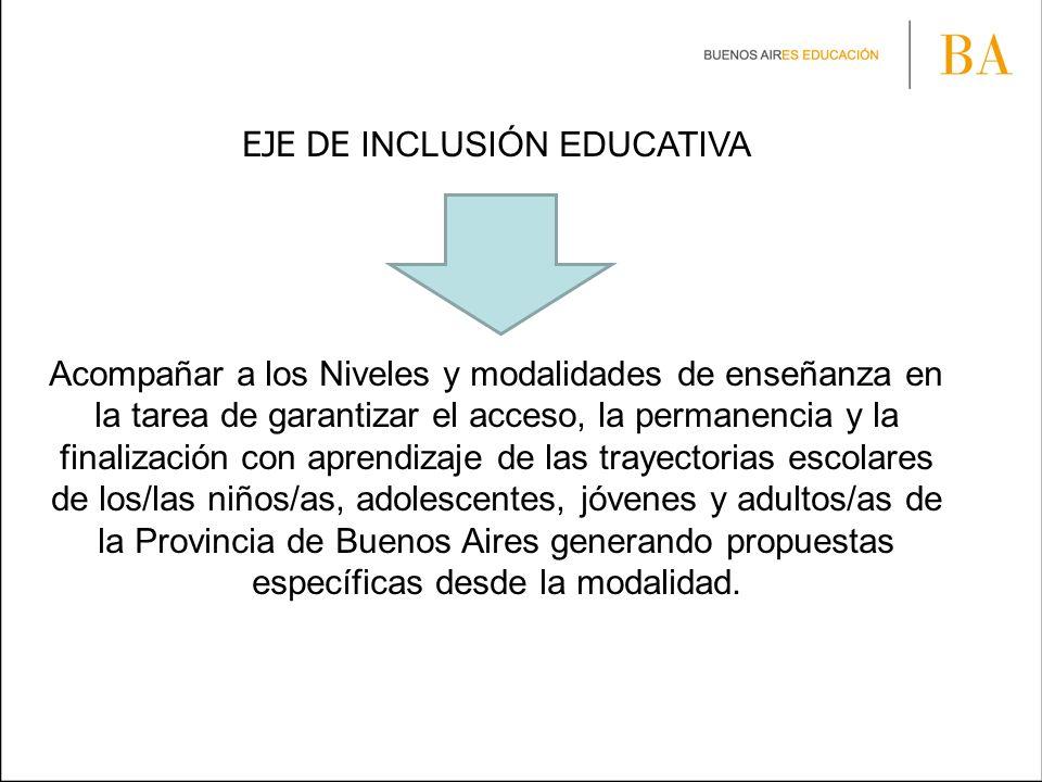 EJE DE INCLUSIÓN EDUCATIVA Acompañar a los Niveles y modalidades de enseñanza en la tarea de garantizar el acceso, la permanencia y la finalización co
