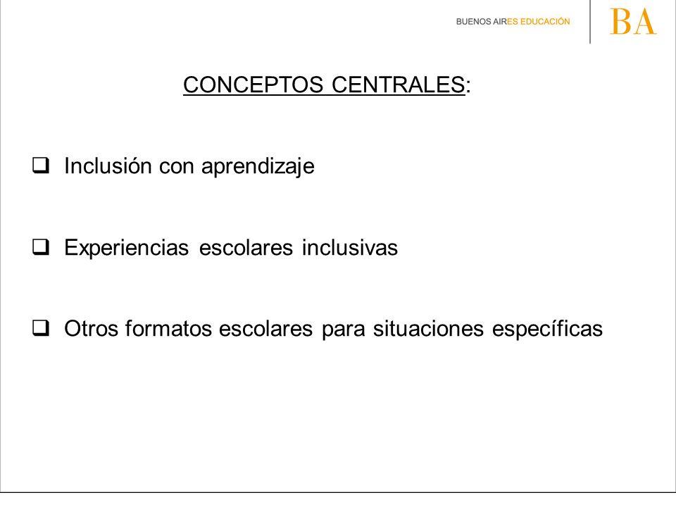 CONCEPTOS CENTRALES: Inclusión con aprendizaje Experiencias escolares inclusivas Otros formatos escolares para situaciones específicas