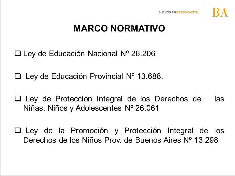 MARCO NORMATIVO Ley de Educación Nacional Nº 26.206 Ley de Educación Provincial Nº 13.688. Ley de Protección Integral de los Derechos de las Niñas, Ni