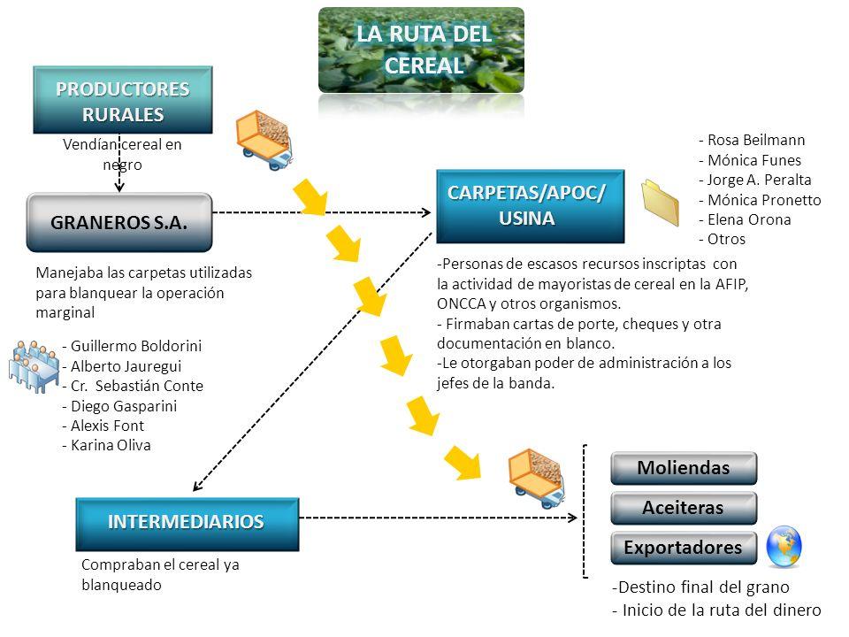 SUPERFICIES S.A.CARPETAS/APOC/USINA TRANSPORTADORA DE CAUDALES ASOC.