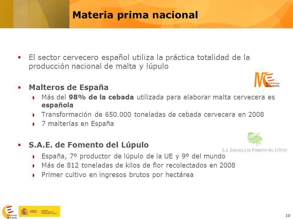 10 Materia prima nacional El sector cervecero español utiliza la práctica totalidad de la producción nacional de malta y lúpulo Malteros de España Más
