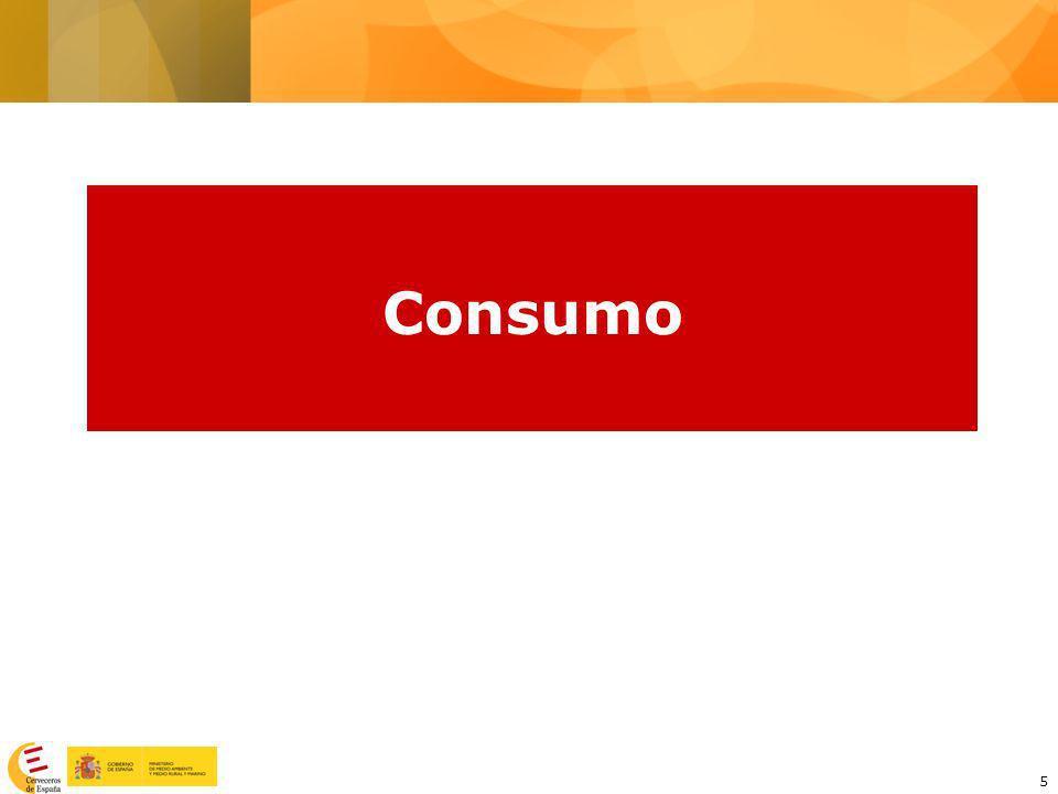 6 Pautas de consumo moderadas El consumo de cerveza per cápita en España fue de 52 l Uno de los más moderados de la Unión Europea (en Alemania, Irlanda o Austria, más de 100 l) La cerveza es una bebida social, que se consume fundamentalmente en hostelería y acompañada de alimentos El 79% del consumo de cerveza en hostelería se produce con la comida, cena o aperitivo El consumo per cápita de cerveza disminuyó un 6% con respecto a 2007 El sector hostelero, el más afectado por esta caída: el consumo en hostelería cayó un 7,3%
