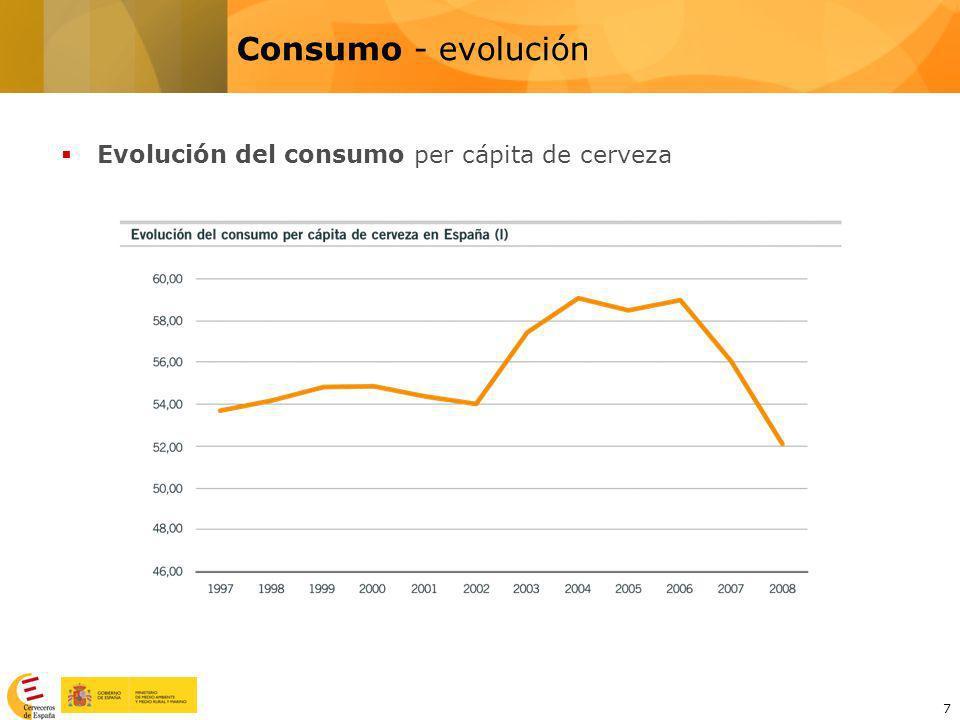8 Consumo por canal El 69% de la cerveza se consume en hostelería y restauración Tendencia al incremento del consumo en el hogar