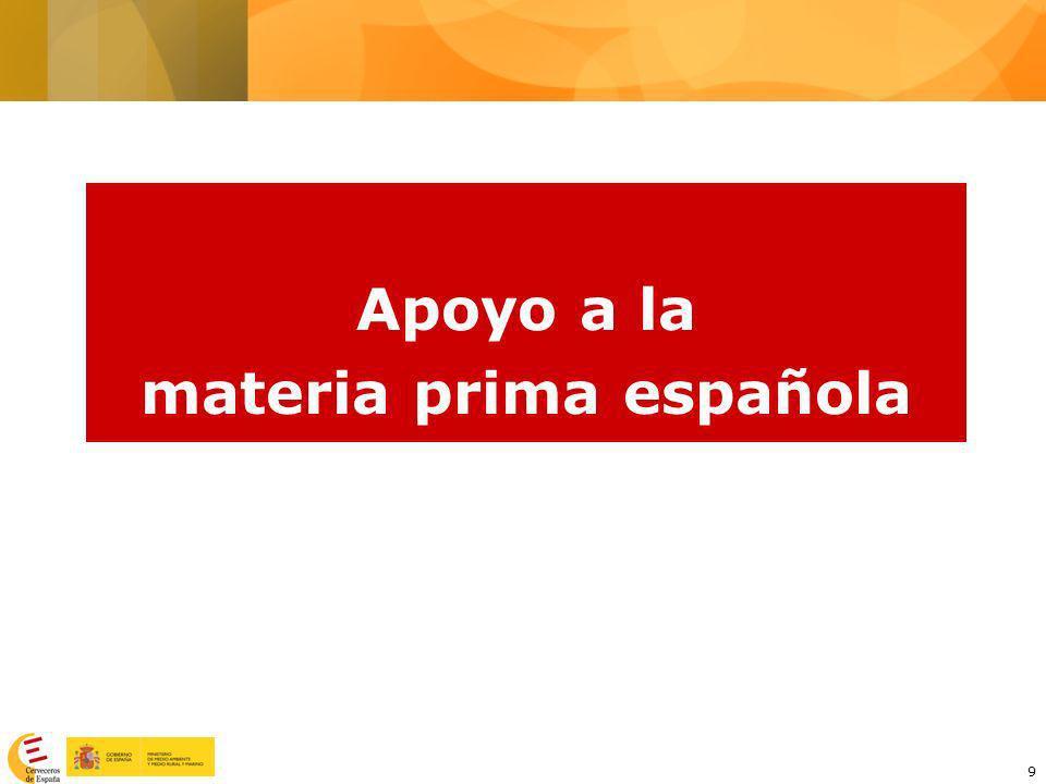 10 Materia prima nacional El sector cervecero español utiliza la práctica totalidad de la producción nacional de malta y lúpulo Malteros de España Más del 98% de la cebada utilizada para elaborar malta cervecera es española Transformación de 650.000 toneladas de cebada cervecera en 2008 7 malterías en España S.A.E.